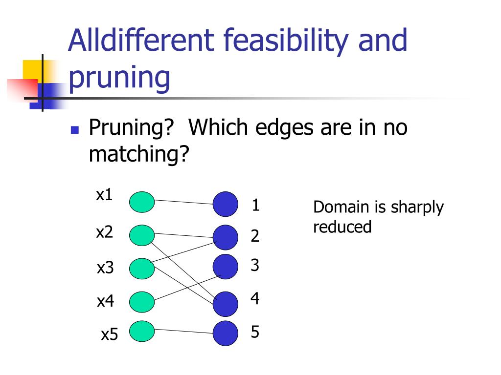 Alldifferent feasibility and pruning