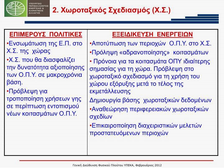 2. Χωροταξικός Σχεδιασμός (Χ.Σ.)