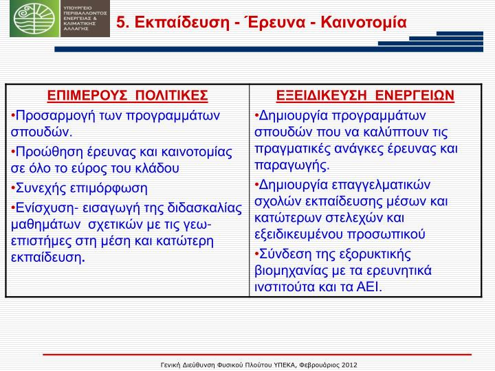 5. Εκπαίδευση - Έρευνα - Καινοτομία