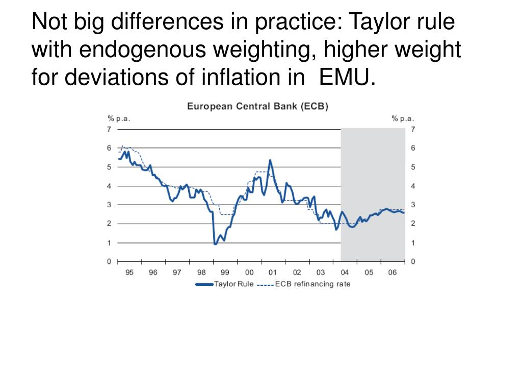 Not big differences in practice: Taylor rule with endogenous weighting, higher weight for deviations of inflation in  EMU.