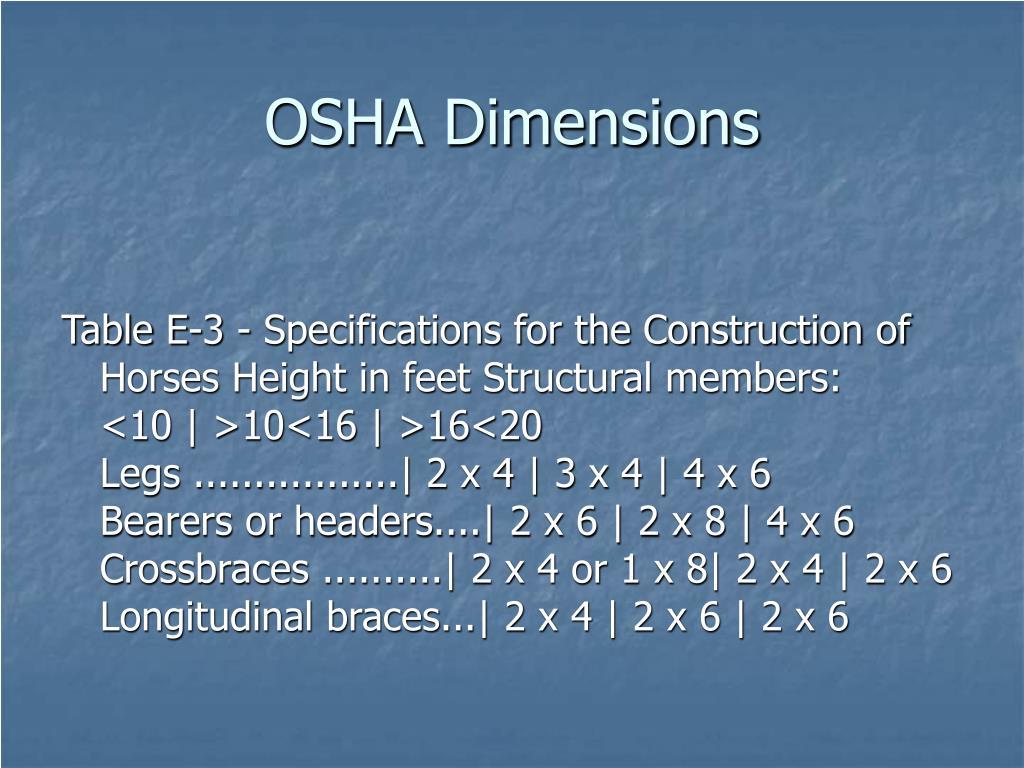 OSHA Dimensions