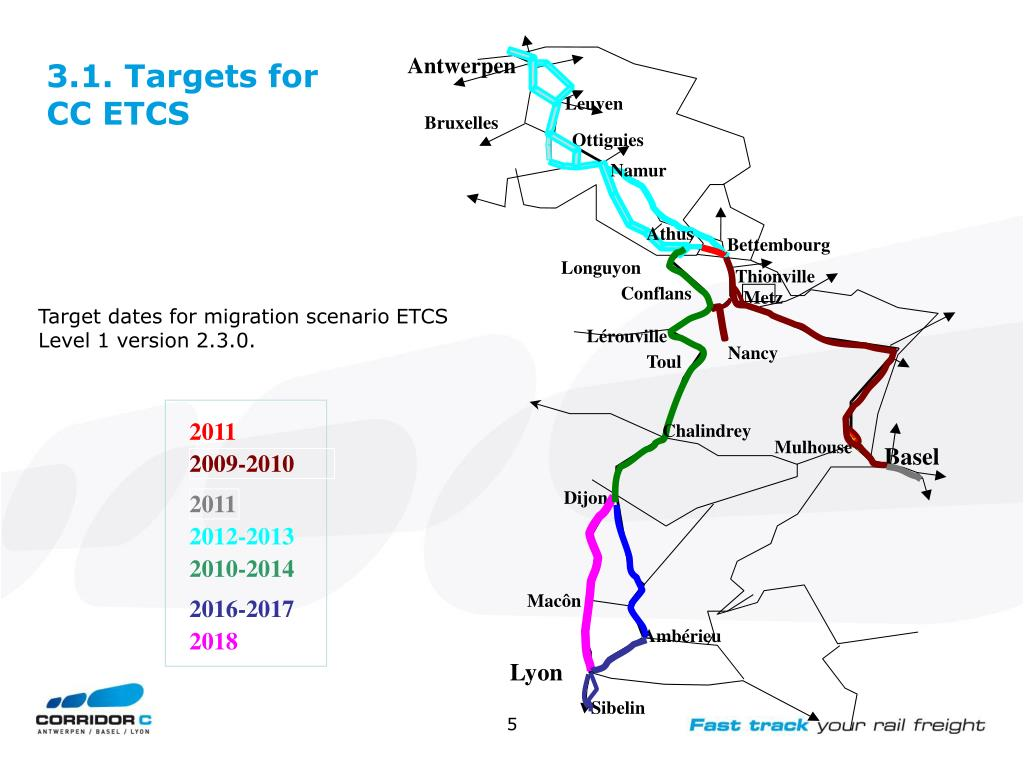 3.1. Targets for                         CC ETCS