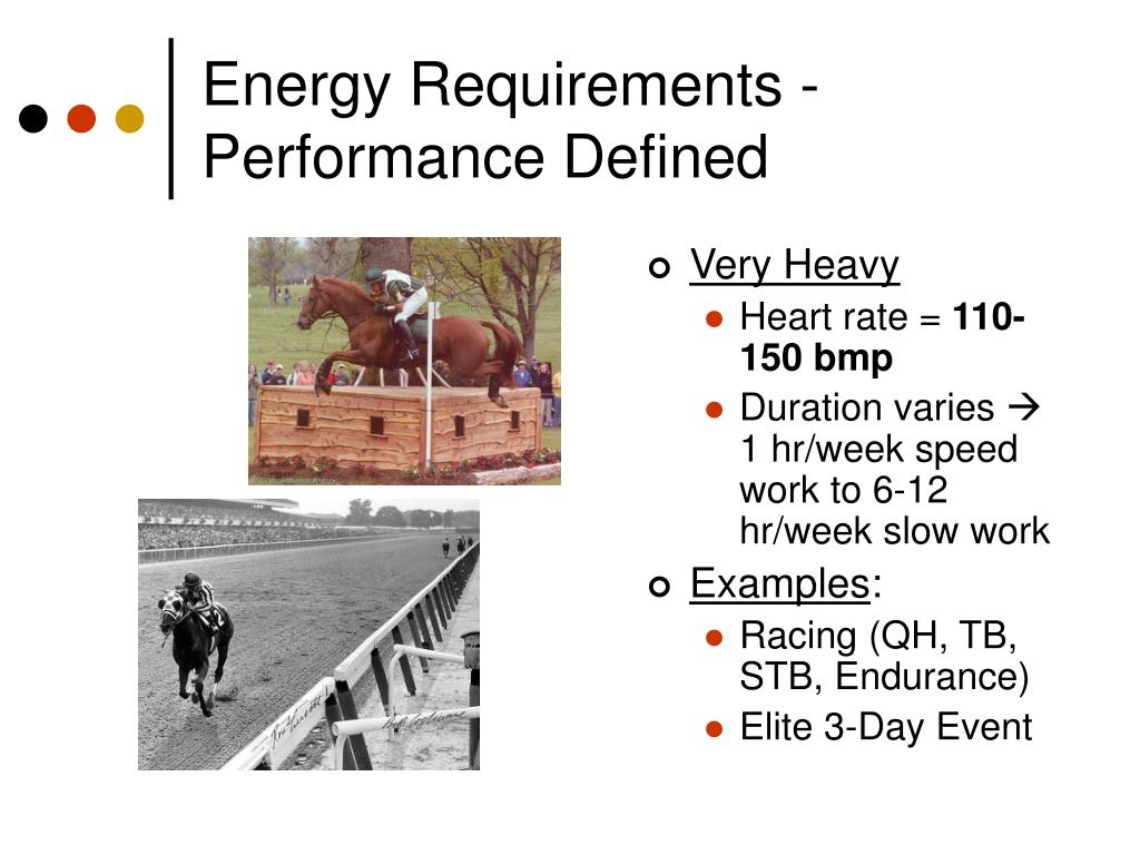 Energy Requirements - Performance Defined