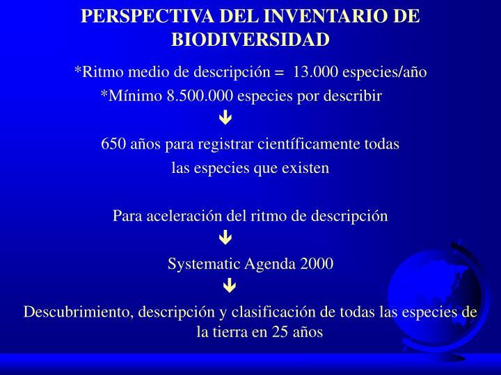 PERSPECTIVA DEL INVENTARIO DE BIODIVERSIDAD