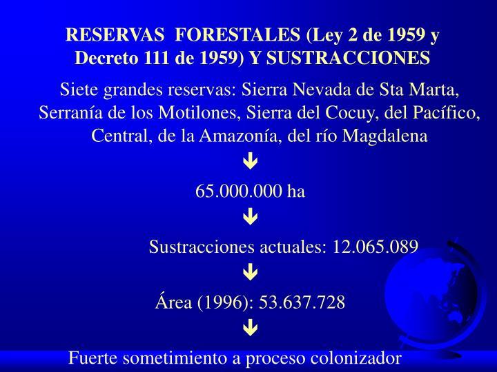 RESERVAS  FORESTALES (Ley 2 de 1959 y Decreto 111 de 1959) Y SUSTRACCIONES