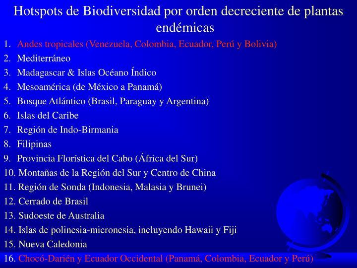 Hotspots de Biodiversidad por orden decreciente de plantas endémicas