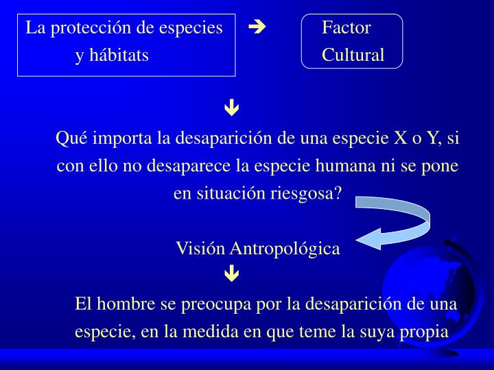 La protección de especies     Factor