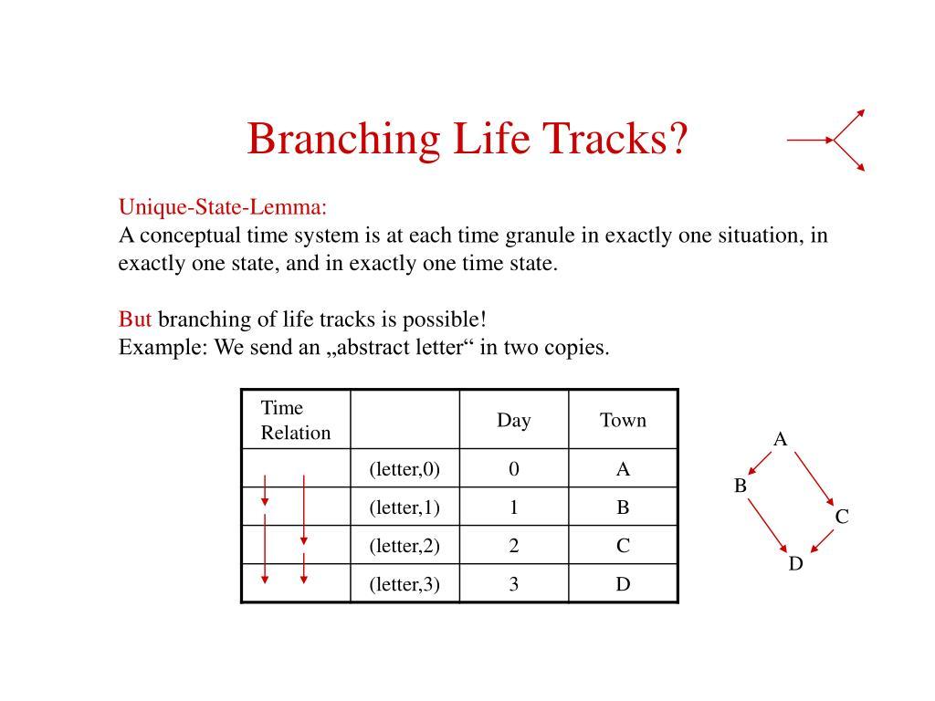 Branching Life Tracks?