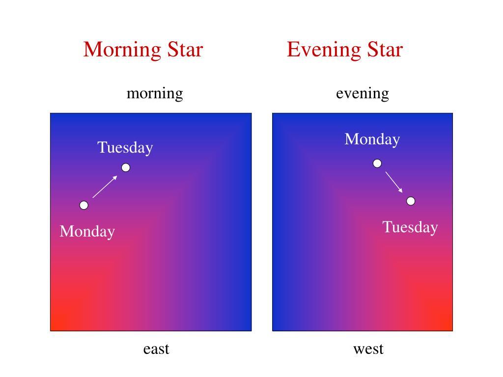 Morning Star               Evening Star