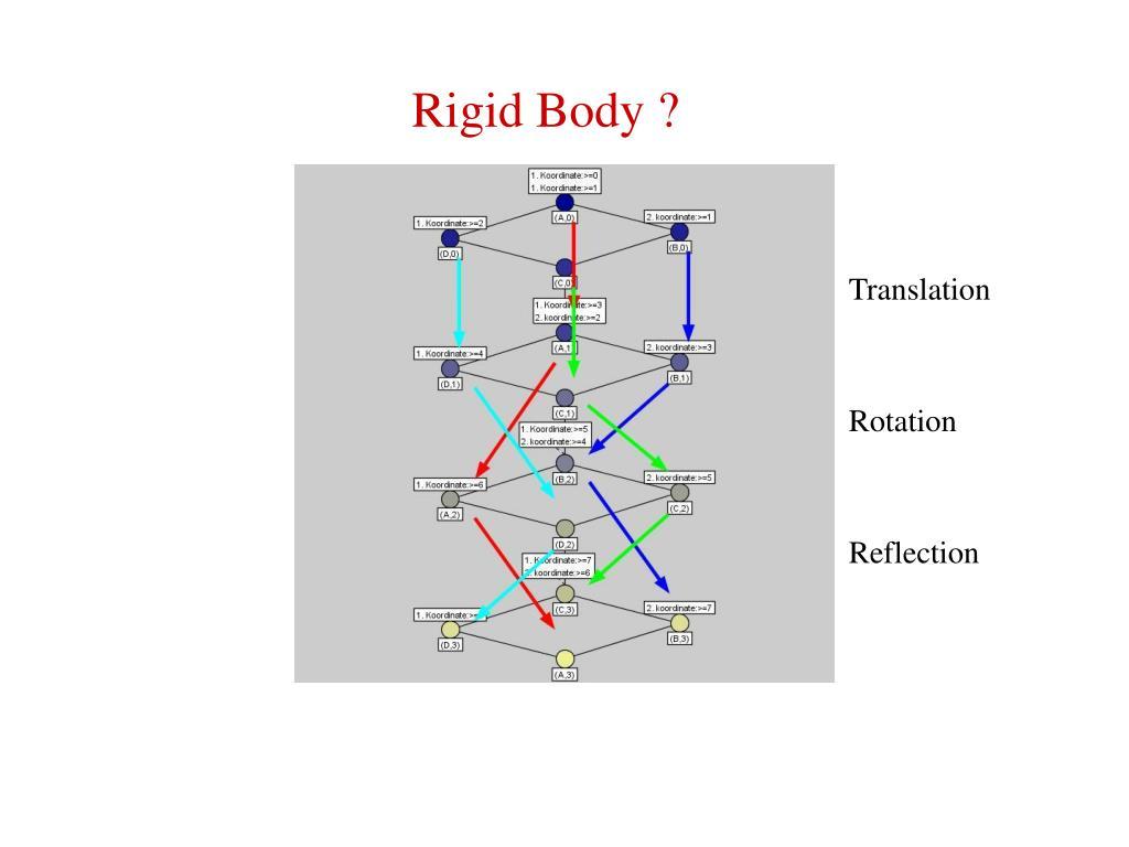 Rigid Body ?