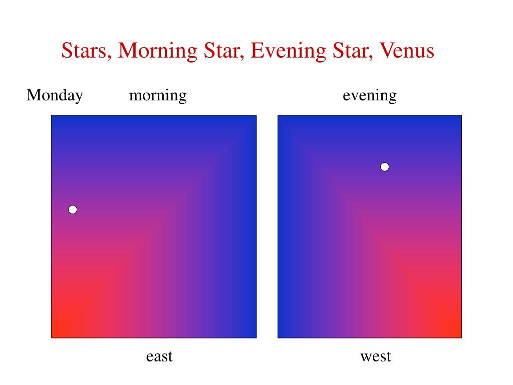 Stars, Morning Star, Evening Star, Venus