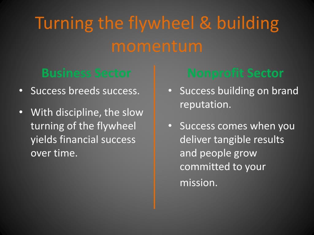 Turning the flywheel & building momentum