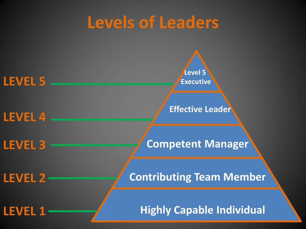 Levels of Leaders
