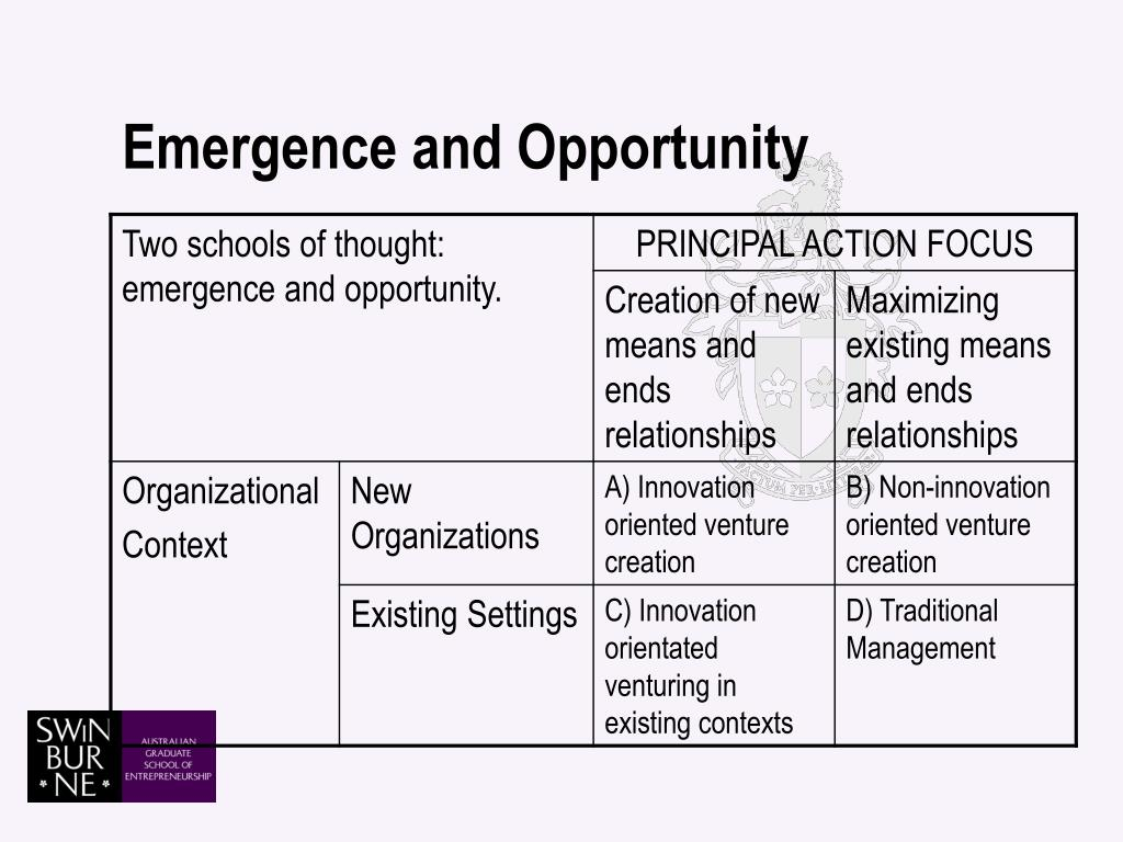 Emergence and Opportunity