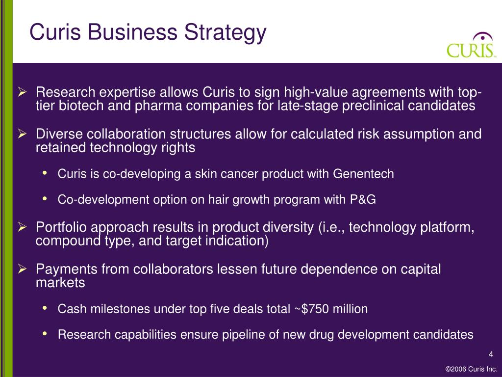 Curis Business Strategy