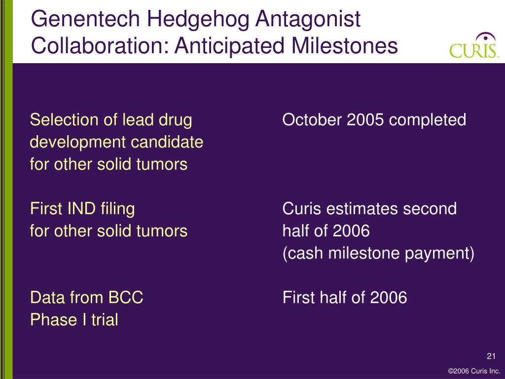 Genentech Hedgehog Antagonist Collaboration: Anticipated Milestones