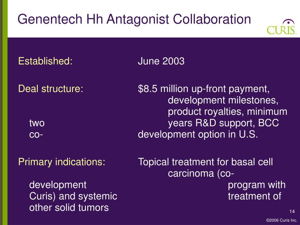 Genentech Hh Antagonist Collaboration