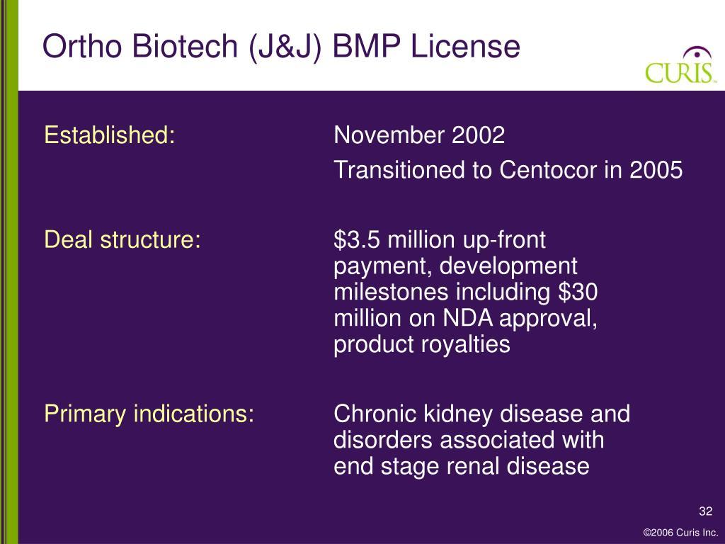 Ortho Biotech (J&J) BMP License