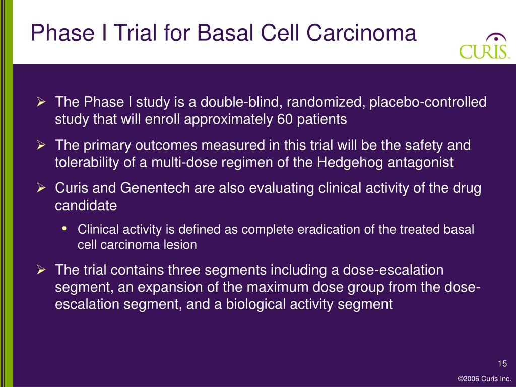 Phase I Trial for Basal Cell Carcinoma