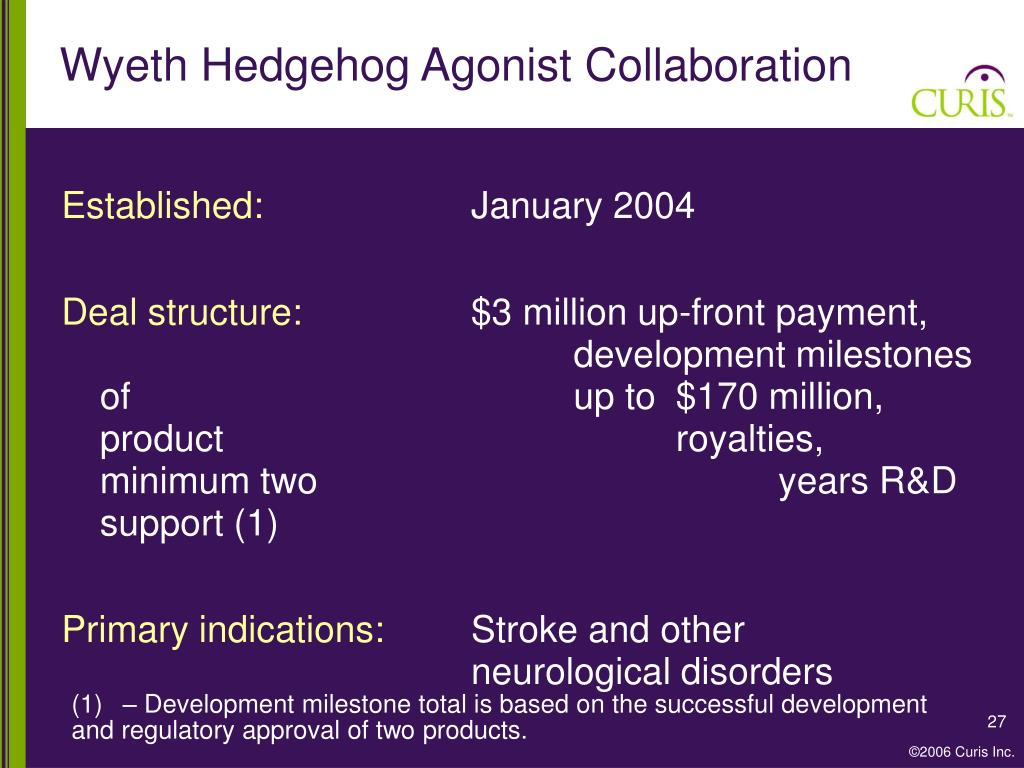 Wyeth Hedgehog Agonist Collaboration