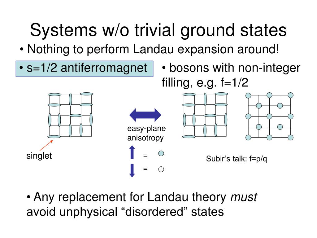 Systems w/o trivial ground states