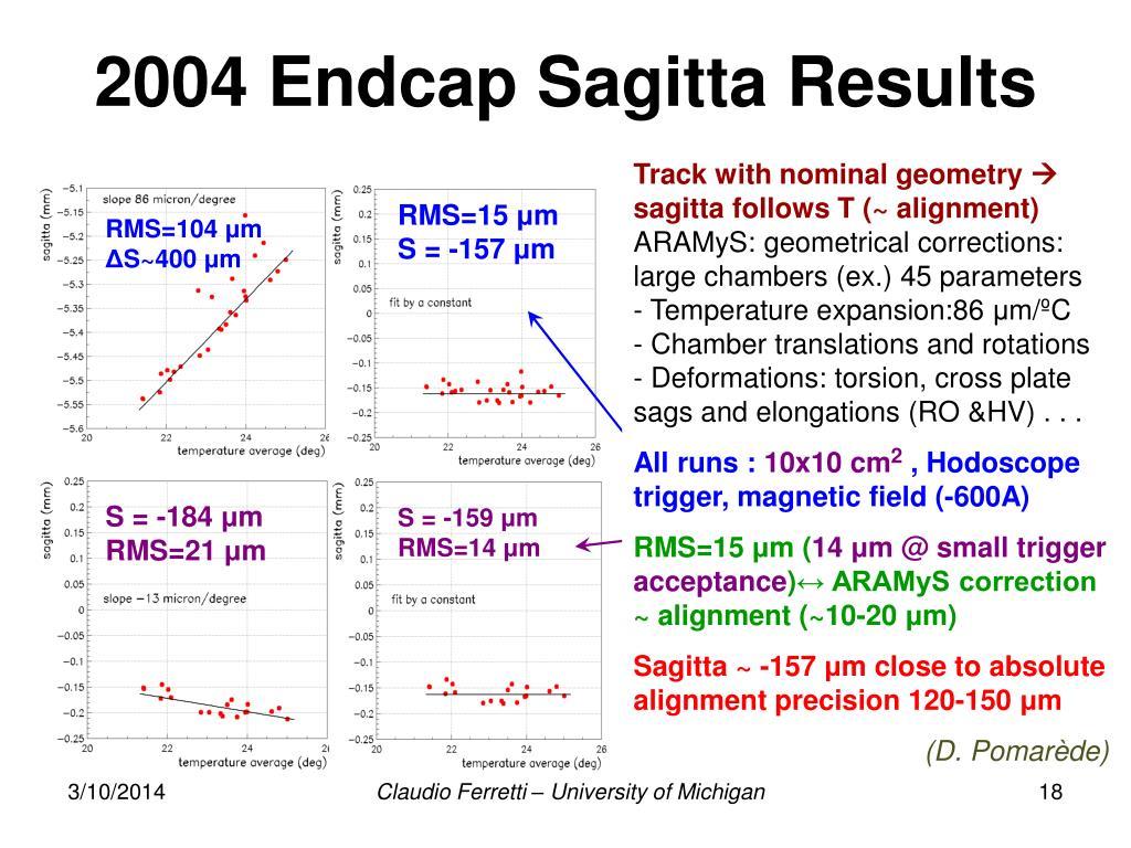 2004 Endcap Sagitta Results