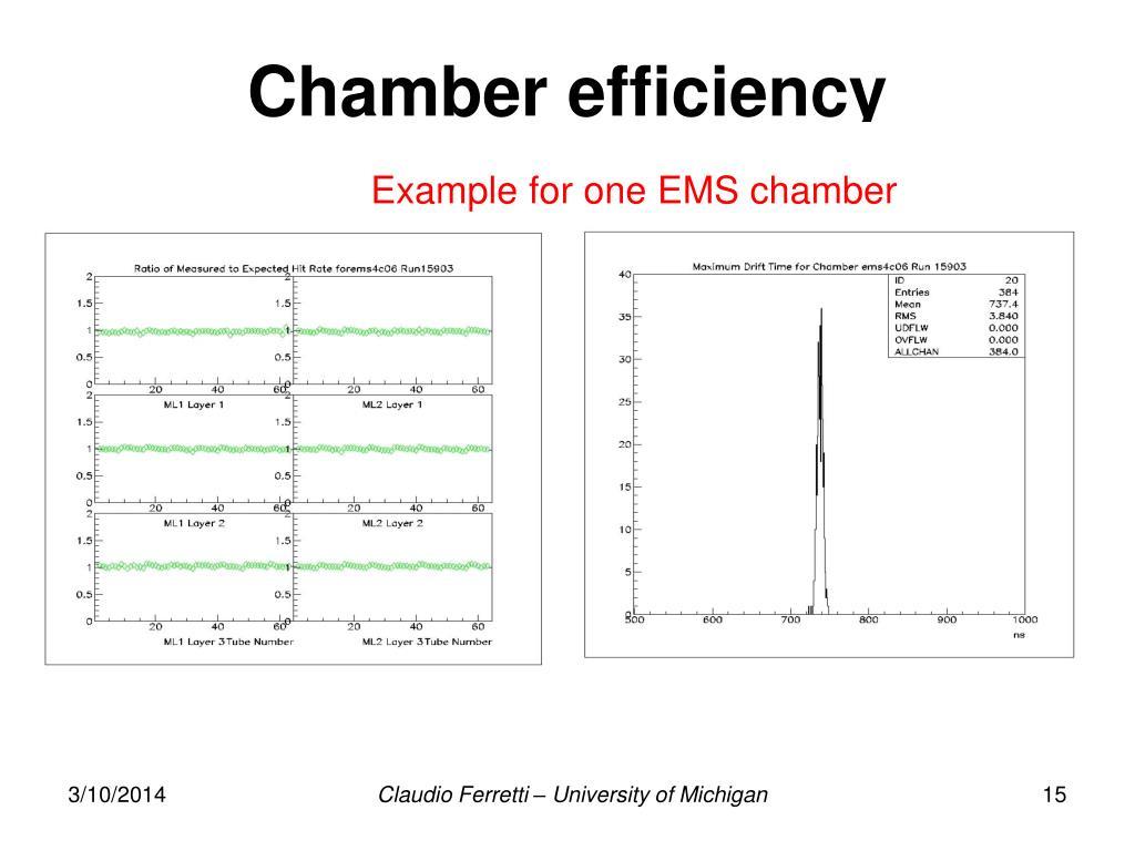 Chamber efficiency