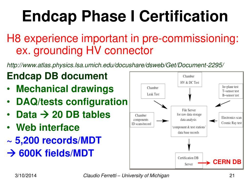 Endcap Phase I Certification