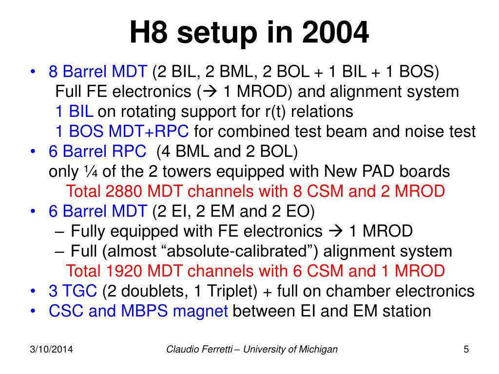 H8 setup in 2004