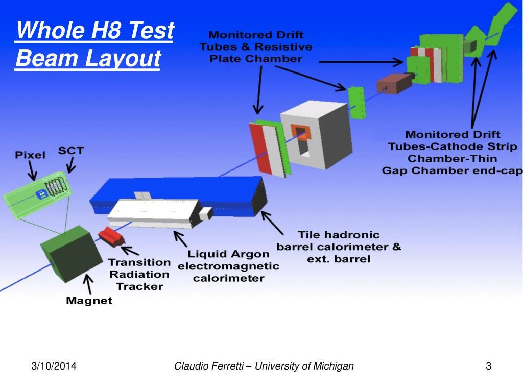 Whole H8 Test