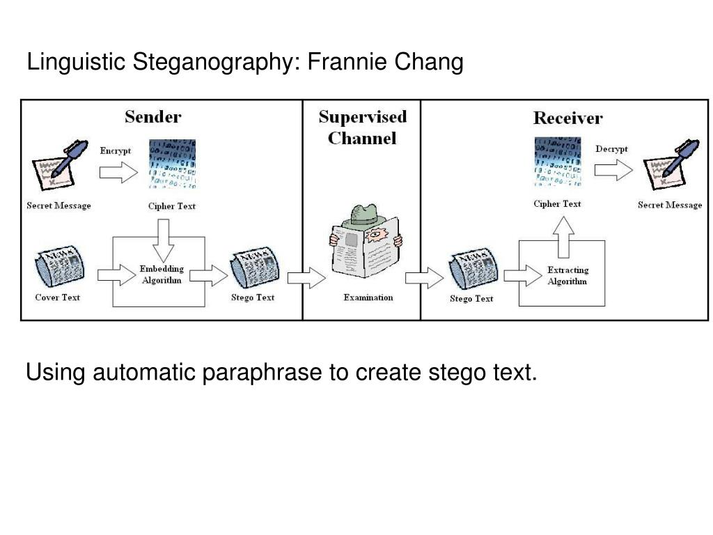 Linguistic Steganography: Frannie Chang
