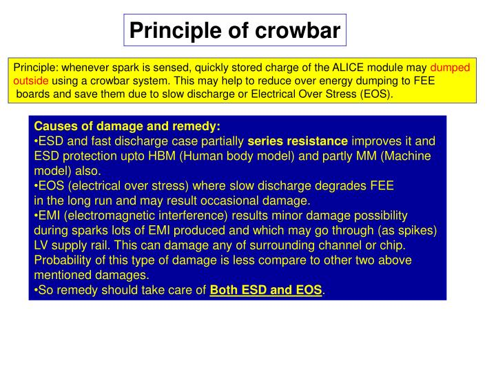 Principle of crowbar