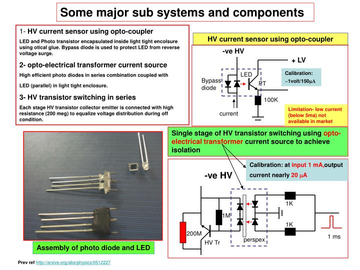 Some major sub systems and components