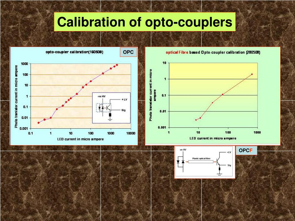 Calibration of opto-couplers