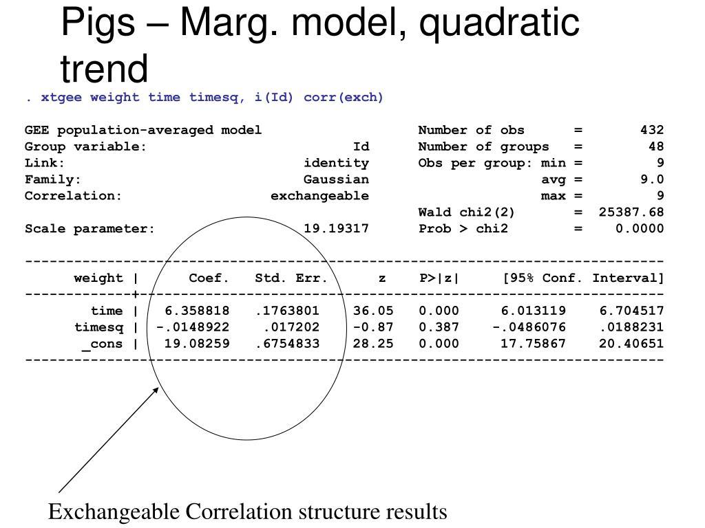 Pigs – Marg. model, quadratic trend