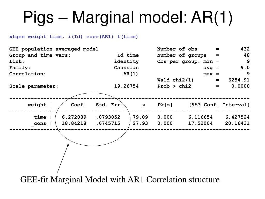 Pigs – Marginal model: AR(1)