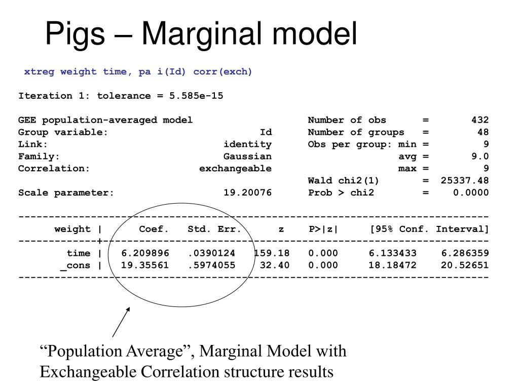 Pigs – Marginal model