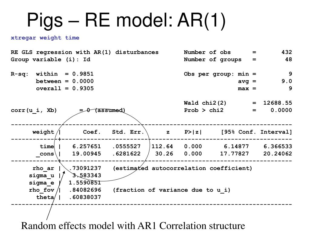 Pigs – RE model: AR(1)