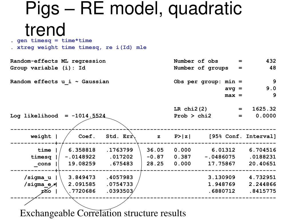 Pigs – RE model, quadratic trend