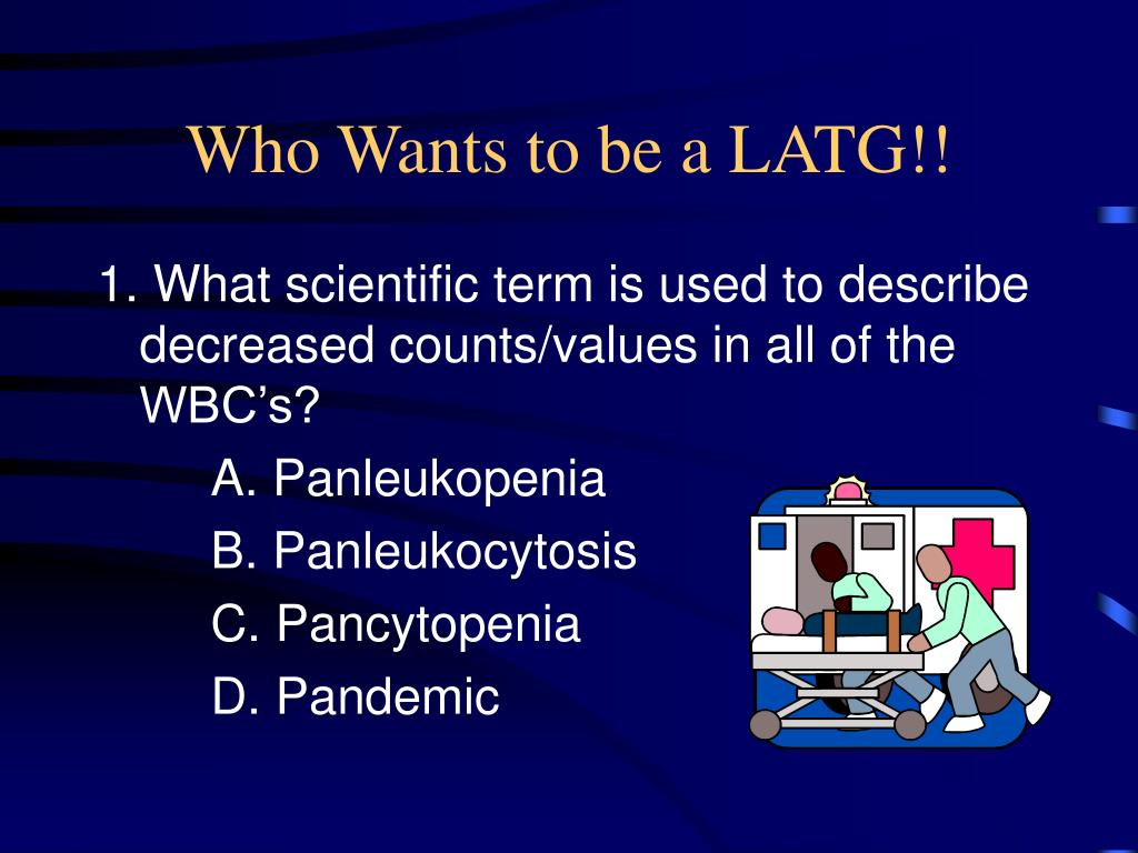 Who Wants to be a LATG!!