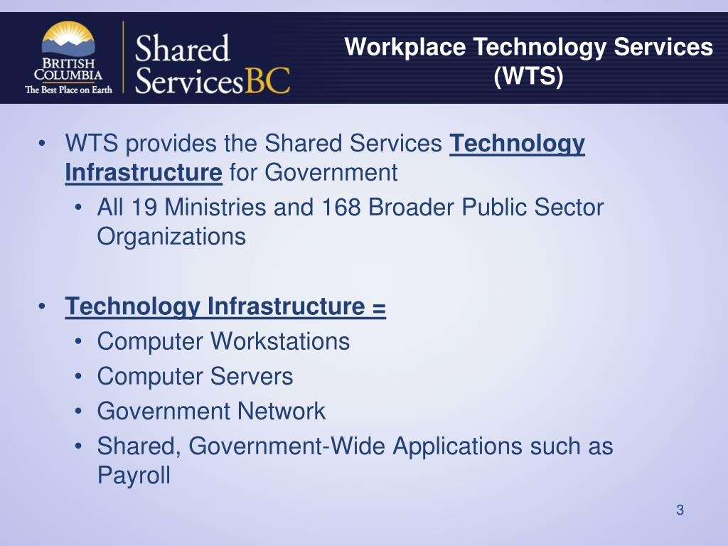 Workplace Technology Services