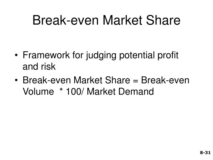 Break-even Market Share