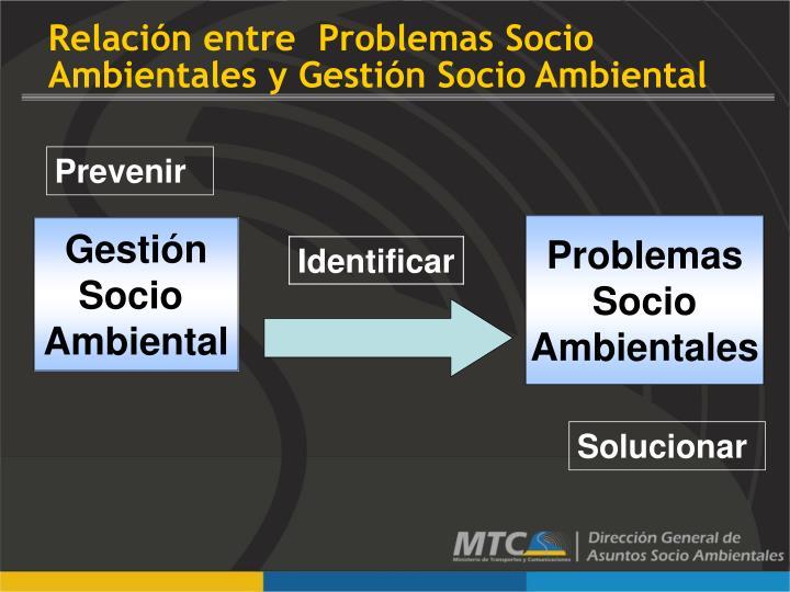 Relación entre  Problemas Socio Ambientales y Gestión Socio Ambiental