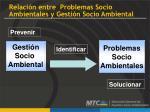 relaci n entre problemas socio ambientales y gesti n socio ambiental