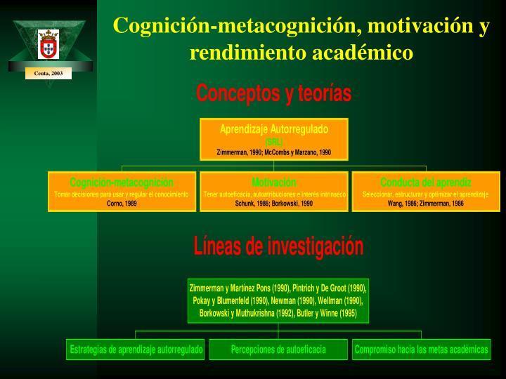 Cognición-metacognición, motivación y