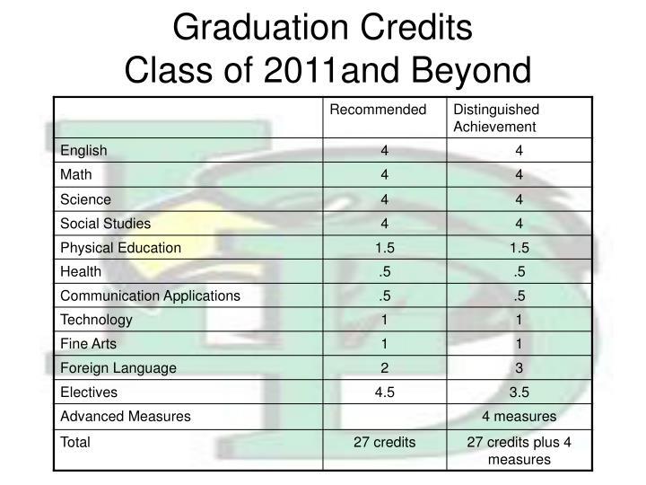 Graduation Credits