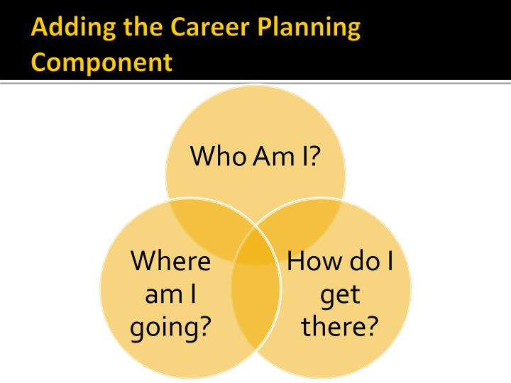 Adding the Career Planning Component