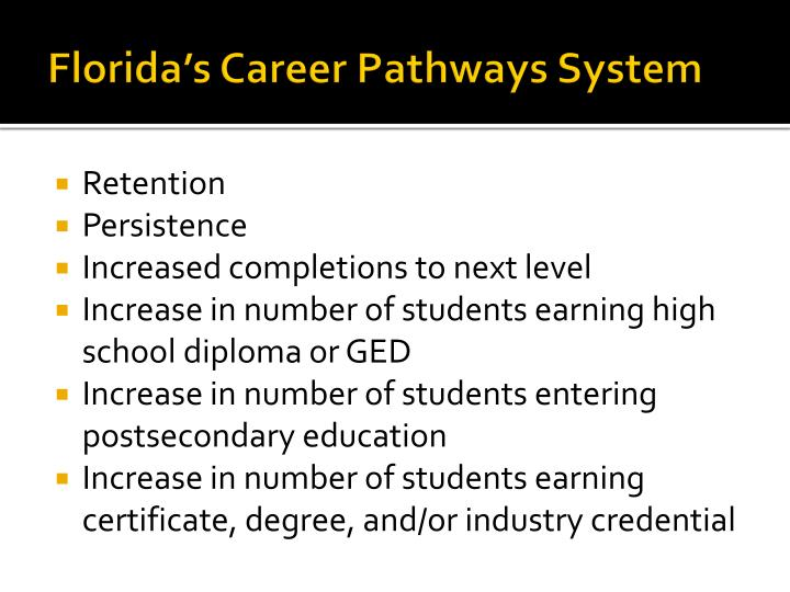 Florida's Career Pathways System