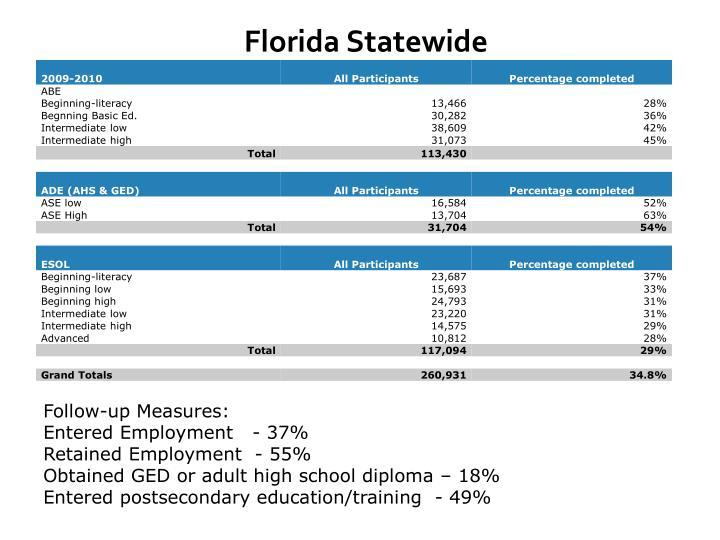 Florida Statewide