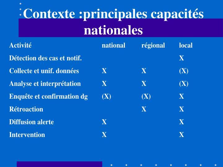 Contexte :principales capacités nationales